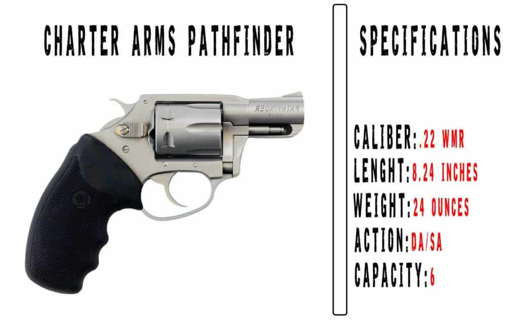 Charter Arms Pathfinder