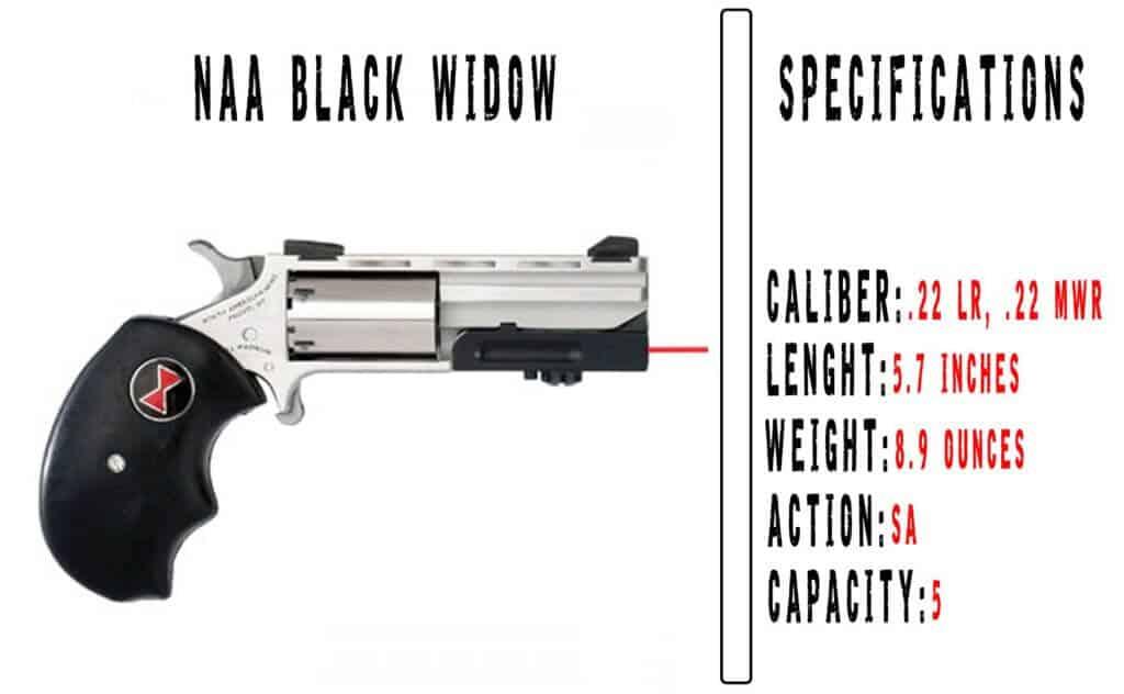 North American Arms Black Widow