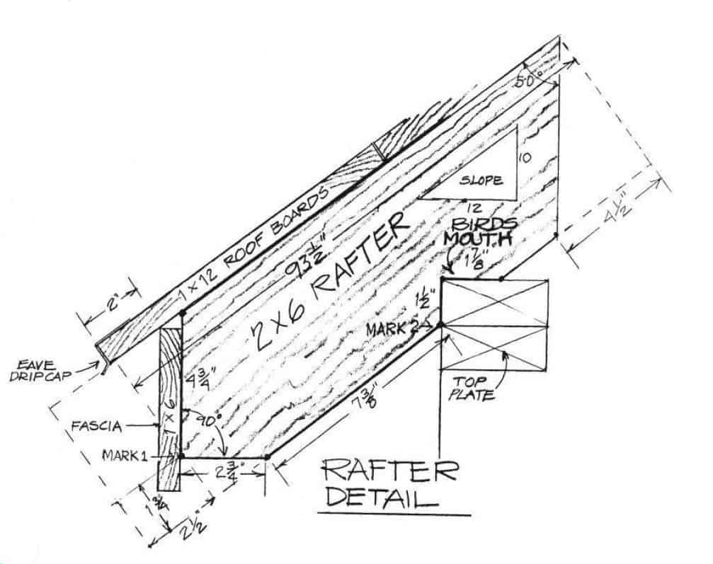 Survival Shack Rafter Detail